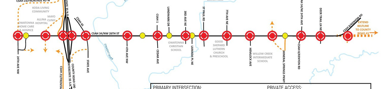 CSAH 34 Corridor Study, Steele County, Minnesota