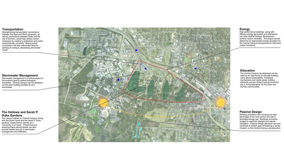 Central Campus Masterplan, Duke University slider image