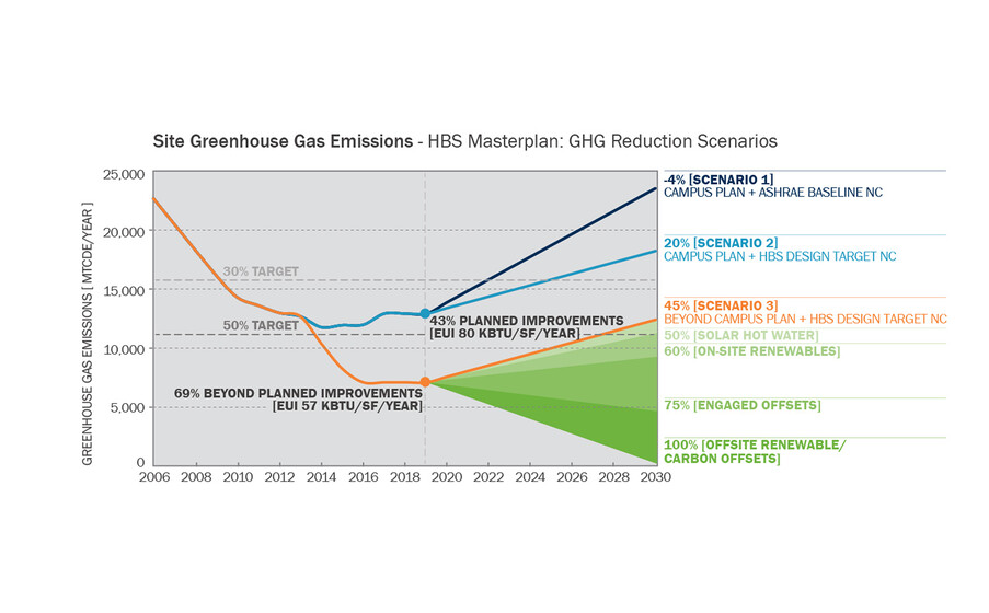 Harvard Business School Environmental Framework slider image