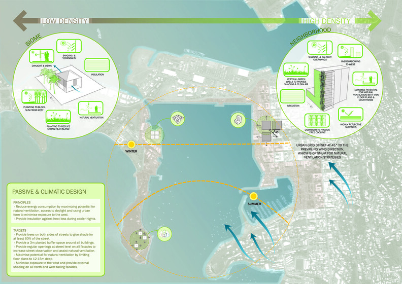 Noumea Waterfront Masterplan slider image