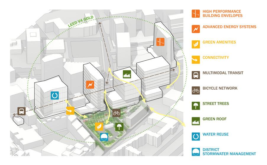 Kendall Square Environmental Framework slider image
