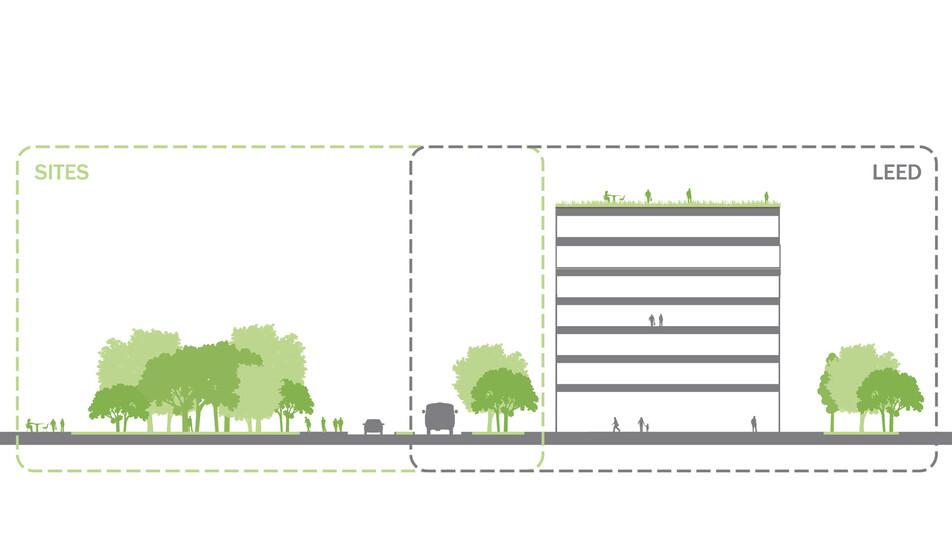 Princeton Arts and Transit Neighborhood Enabling Project slider image