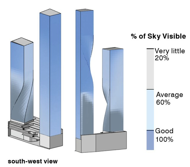 Daylight analysis of the towers