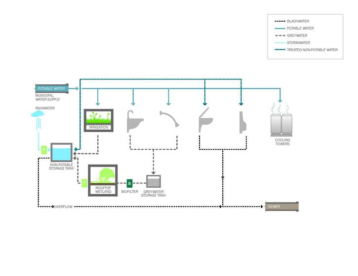 Salesforce Transit Center slider image